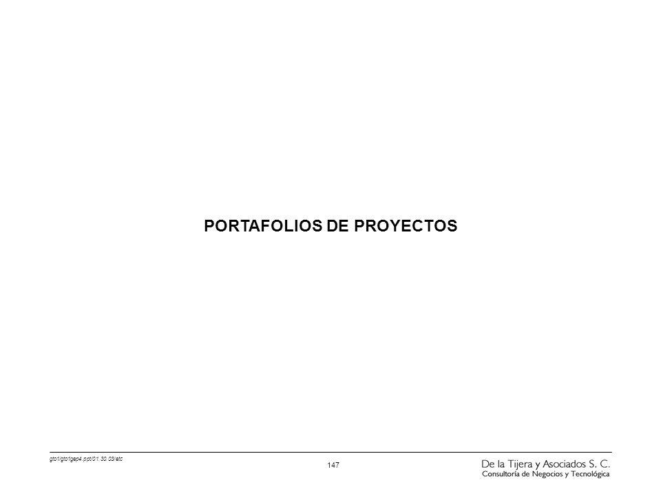 gto1/gto1gep4.ppt/01.30.03/etc 147 PORTAFOLIOS DE PROYECTOS