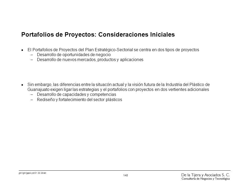 gto1/gto1gep4.ppt/01.30.03/etc 148 Portafolios de Proyectos: Consideraciones Iniciales l El Portafolios de Proyectos del Plan Estratégico-Sectorial se