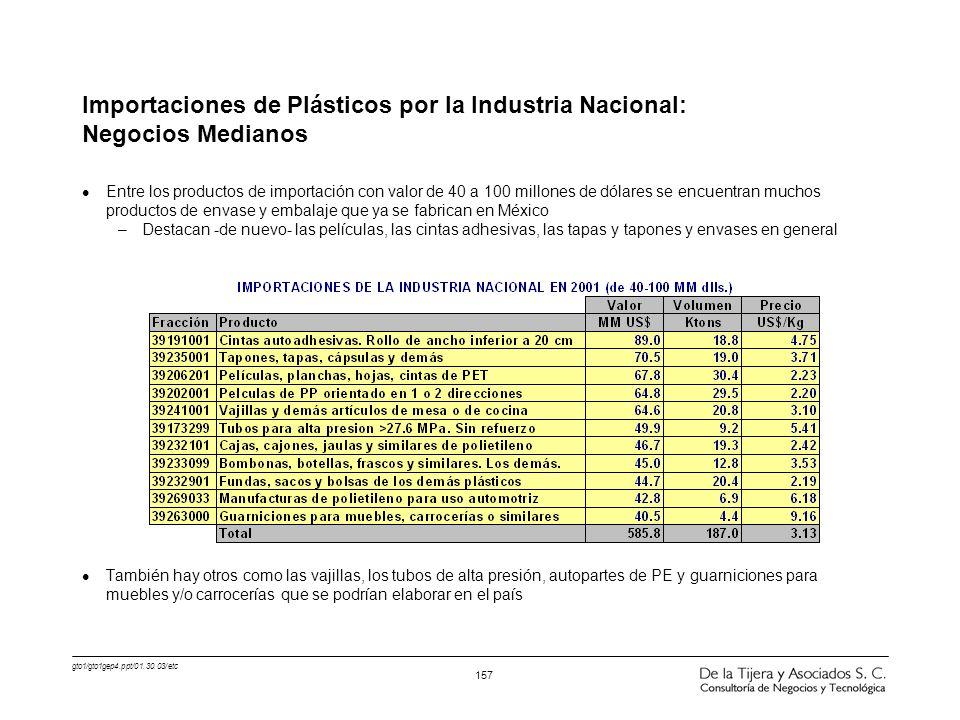 gto1/gto1gep4.ppt/01.30.03/etc 157 Importaciones de Plásticos por la Industria Nacional: Negocios Medianos l Entre los productos de importación con va
