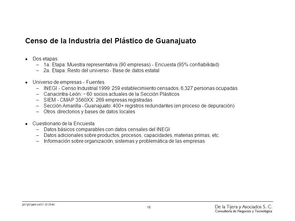 gto1/gto1gep4.ppt/01.30.03/etc 16 Censo de la Industria del Plástico de Guanajuato l Dos etapas –1a. Etapa: Muestra representativa (90 empresas) - Enc