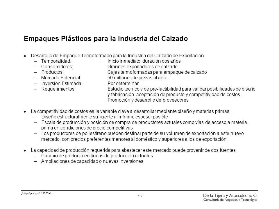 gto1/gto1gep4.ppt/01.30.03/etc 166 Empaques Plásticos para la Industria del Calzado l Desarrollo de Empaque Termoformado para la Industria del Calzado