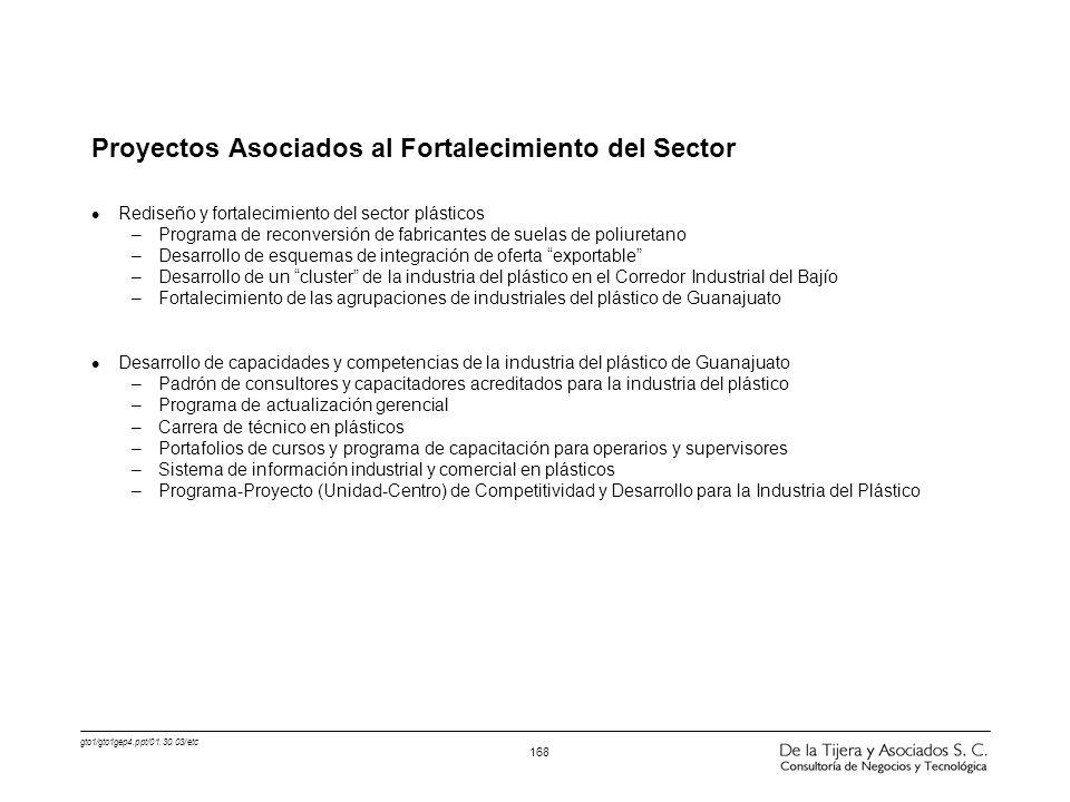 gto1/gto1gep4.ppt/01.30.03/etc 168 Proyectos Asociados al Fortalecimiento del Sector l Rediseño y fortalecimiento del sector plásticos –Programa de re