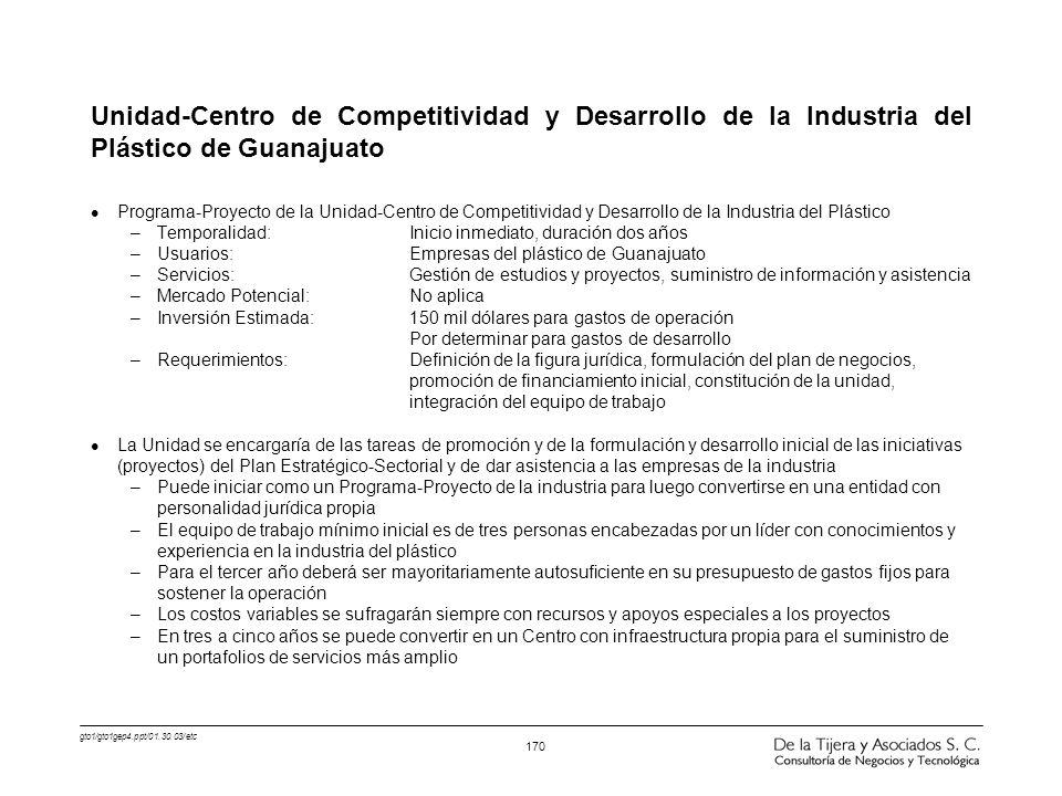gto1/gto1gep4.ppt/01.30.03/etc 170 Unidad-Centro de Competitividad y Desarrollo de la Industria del Plástico de Guanajuato l Programa-Proyecto de la U