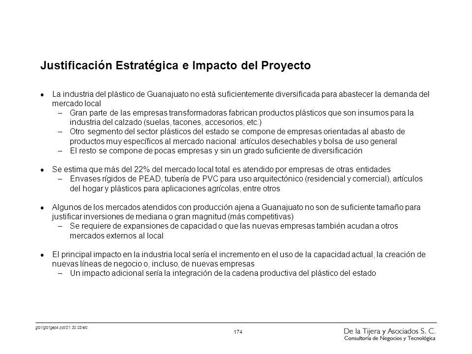 gto1/gto1gep4.ppt/01.30.03/etc 174 Justificación Estratégica e Impacto del Proyecto l La industria del plástico de Guanajuato no está suficientemente