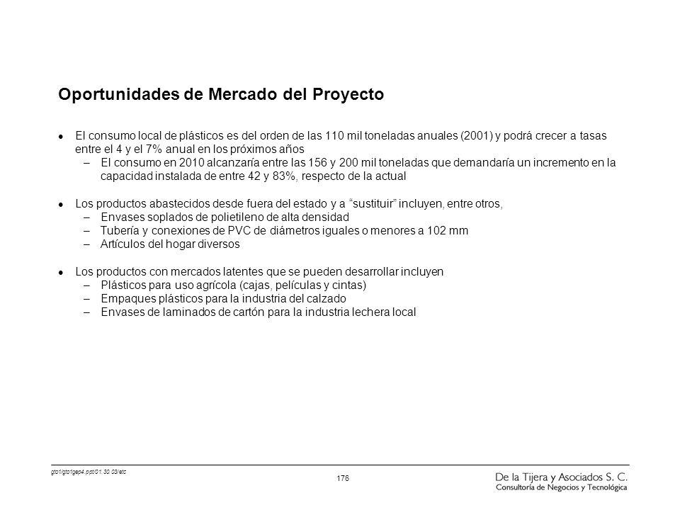 gto1/gto1gep4.ppt/01.30.03/etc 176 Oportunidades de Mercado del Proyecto l El consumo local de plásticos es del orden de las 110 mil toneladas anuales