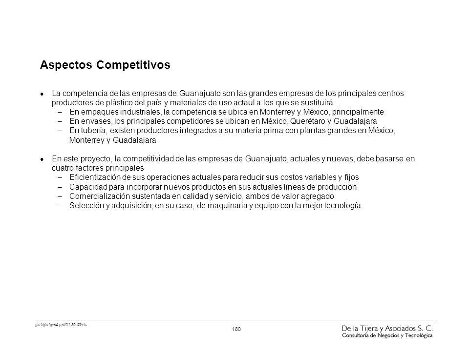 gto1/gto1gep4.ppt/01.30.03/etc 180 Aspectos Competitivos l La competencia de las empresas de Guanajuato son las grandes empresas de los principales ce