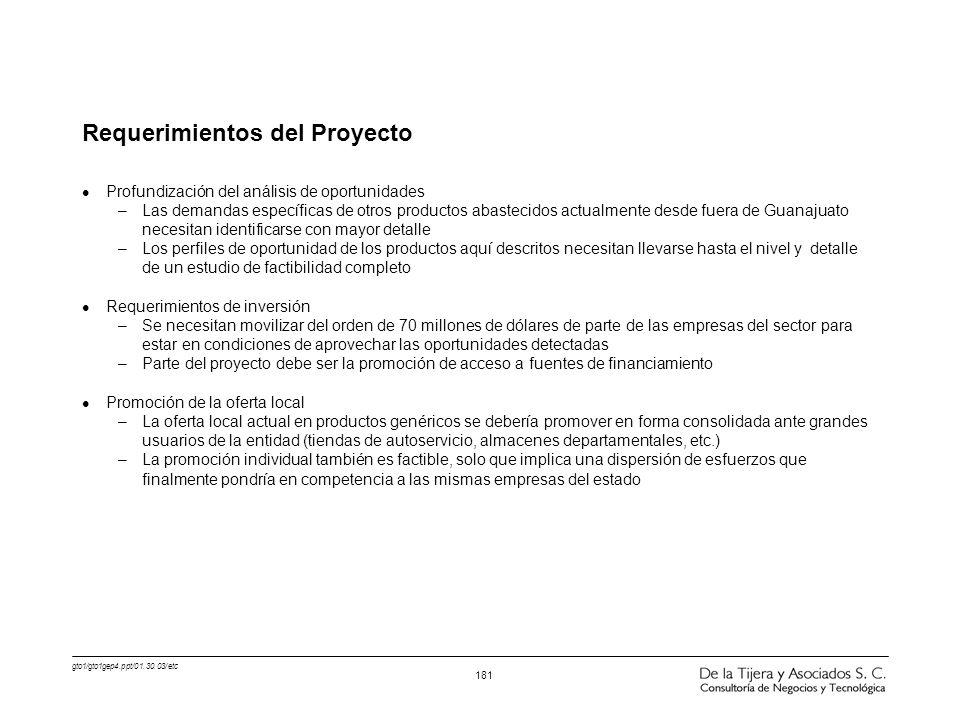 gto1/gto1gep4.ppt/01.30.03/etc 181 Requerimientos del Proyecto l Profundización del análisis de oportunidades –Las demandas específicas de otros produ