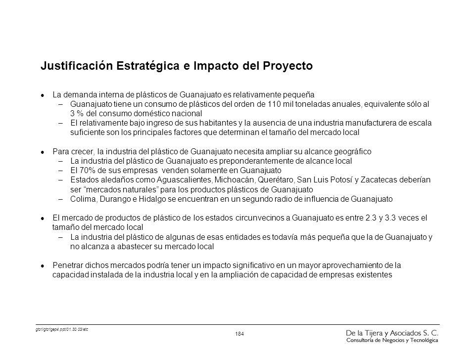 gto1/gto1gep4.ppt/01.30.03/etc 184 Justificación Estratégica e Impacto del Proyecto l La demanda interna de plásticos de Guanajuato es relativamente p