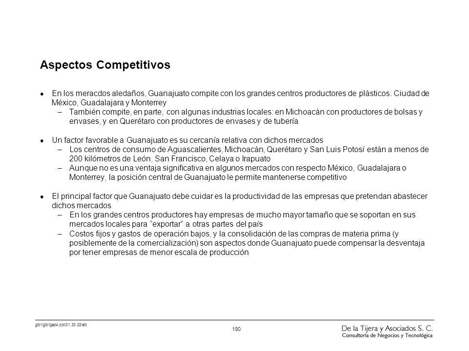 gto1/gto1gep4.ppt/01.30.03/etc 190 Aspectos Competitivos l En los meracdos aledaños, Guanajuato compite con los grandes centros productores de plástic