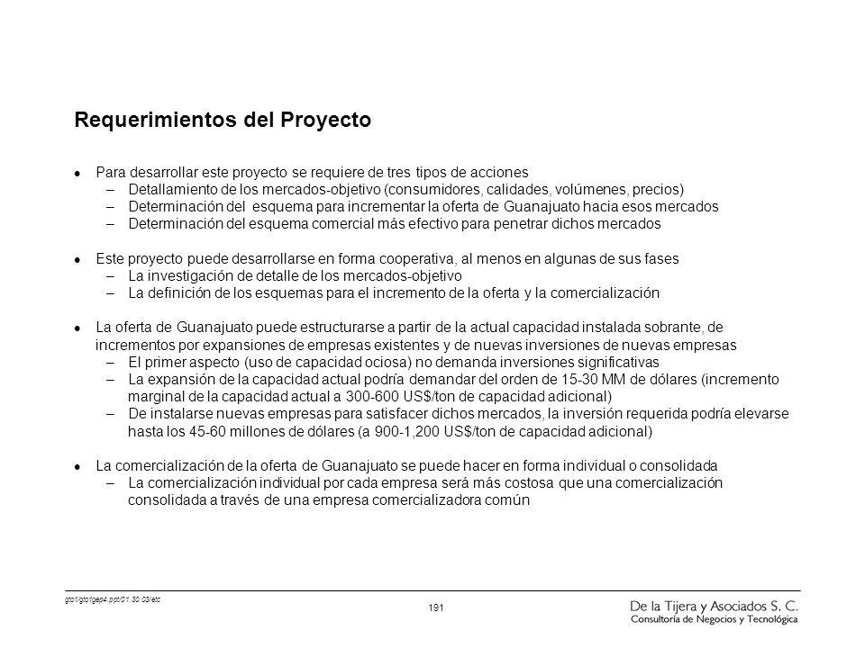 gto1/gto1gep4.ppt/01.30.03/etc 191 Requerimientos del Proyecto l Para desarrollar este proyecto se requiere de tres tipos de acciones –Detallamiento d