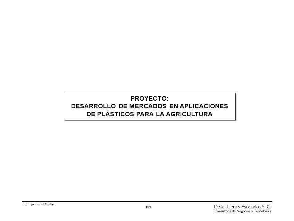 gto1/gto1gep4.ppt/01.30.03/etc 193 PROYECTO: DESARROLLO DE MERCADOS EN APLICACIONES DE PLÁSTICOS PARA LA AGRICULTURA PROYECTO: DESARROLLO DE MERCADOS
