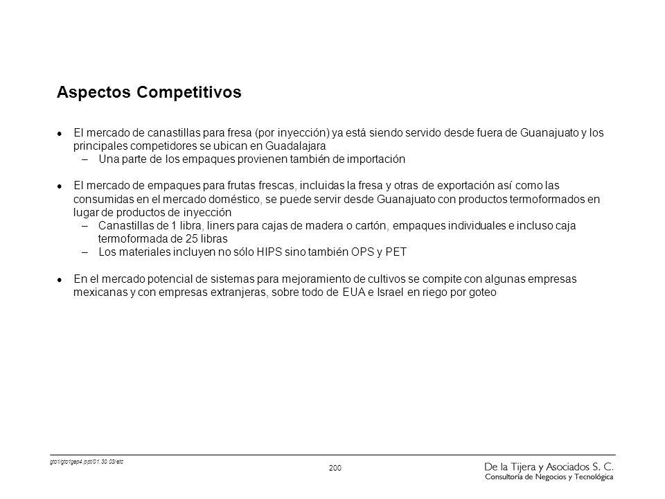 gto1/gto1gep4.ppt/01.30.03/etc 200 Aspectos Competitivos l El mercado de canastillas para fresa (por inyección) ya está siendo servido desde fuera de