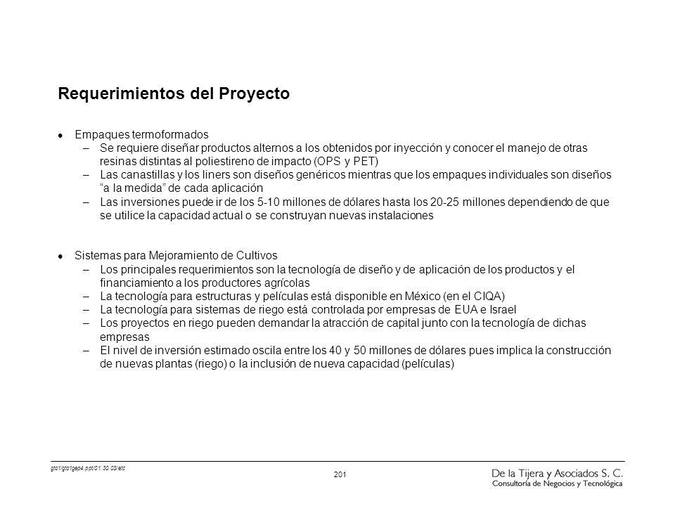 gto1/gto1gep4.ppt/01.30.03/etc 201 Requerimientos del Proyecto l Empaques termoformados –Se requiere diseñar productos alternos a los obtenidos por in