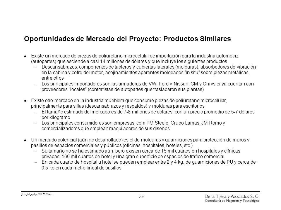 gto1/gto1gep4.ppt/01.30.03/etc 206 Oportunidades de Mercado del Proyecto: Productos Similares l Existe un mercado de piezas de poliuretano microcelula