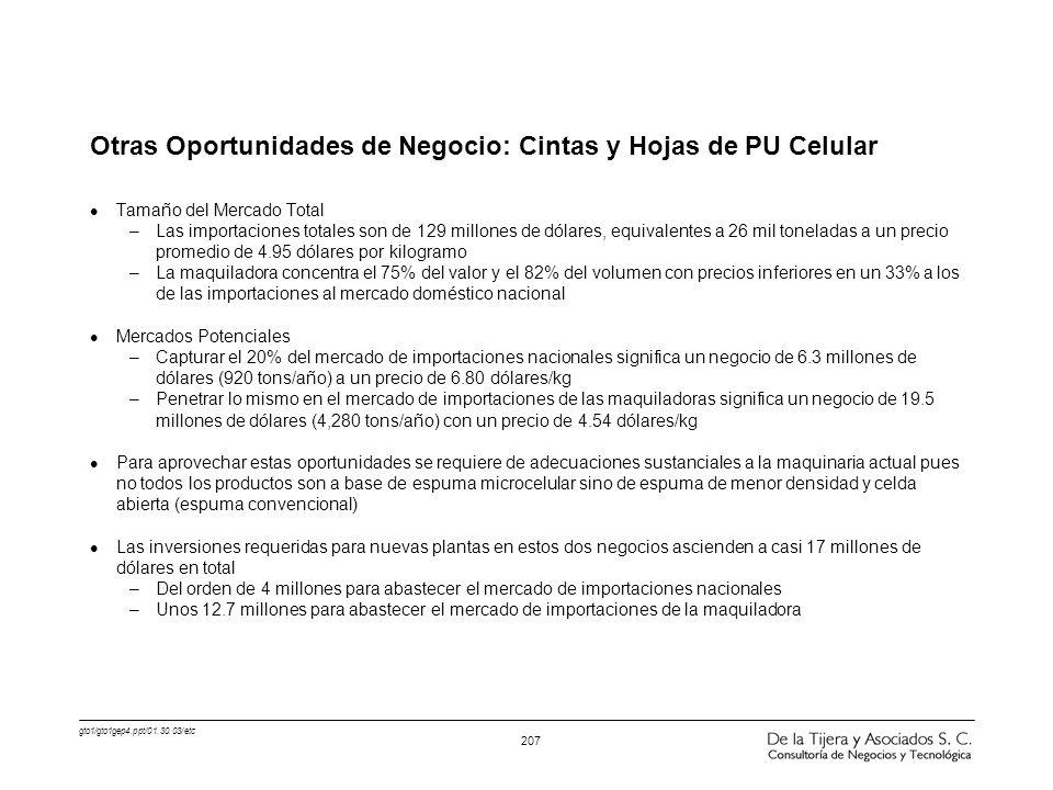 gto1/gto1gep4.ppt/01.30.03/etc 207 Otras Oportunidades de Negocio: Cintas y Hojas de PU Celular l Tamaño del Mercado Total –Las importaciones totales