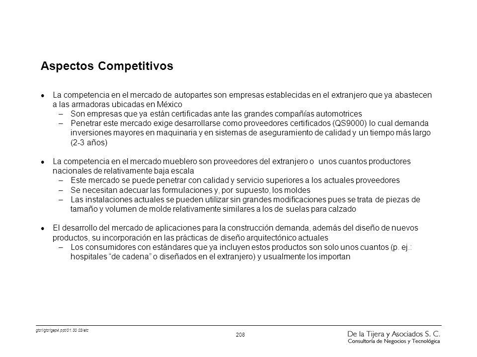 gto1/gto1gep4.ppt/01.30.03/etc 208 Aspectos Competitivos l La competencia en el mercado de autopartes son empresas establecidas en el extranjero que y
