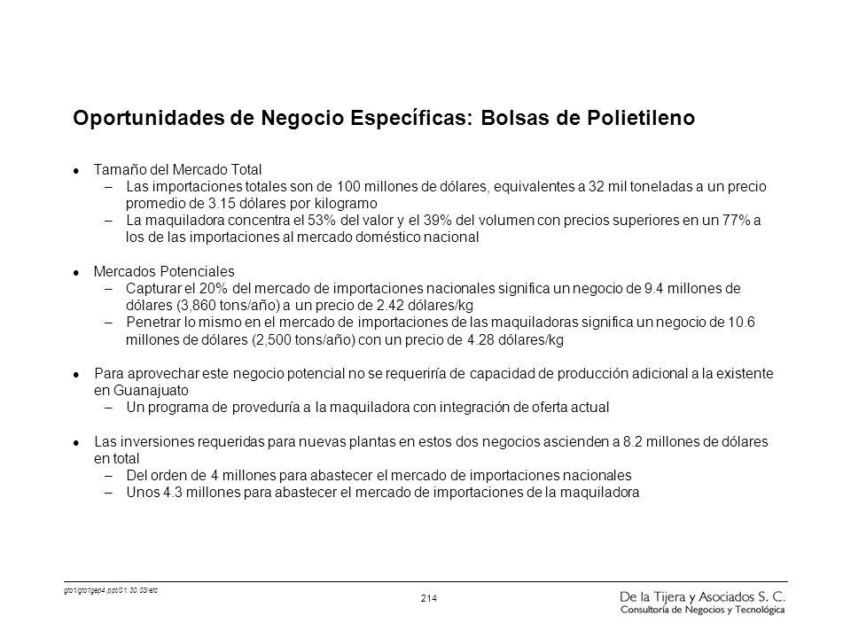 gto1/gto1gep4.ppt/01.30.03/etc 214 Oportunidades de Negocio Específicas: Bolsas de Polietileno l Tamaño del Mercado Total –Las importaciones totales s