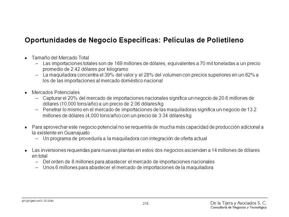 gto1/gto1gep4.ppt/01.30.03/etc 215 Oportunidades de Negocio Específicas: Películas de Polietileno l Tamaño del Mercado Total –Las importaciones totale