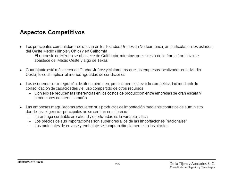 gto1/gto1gep4.ppt/01.30.03/etc 225 Aspectos Competitivos l Los principales competidores se ubican en los Estados Unidos de Norteamérica, en particular