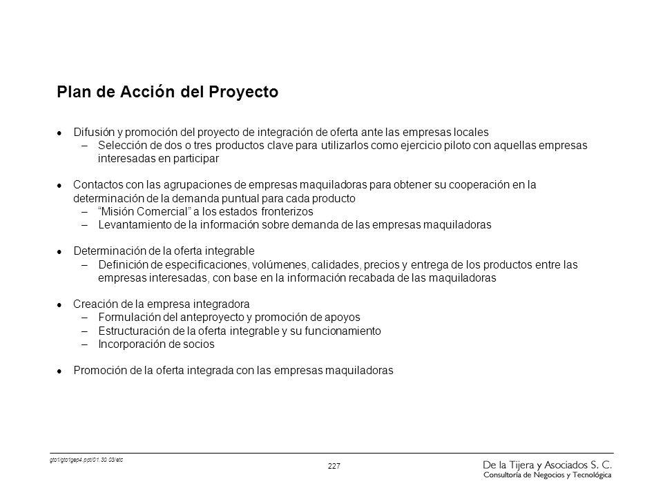 gto1/gto1gep4.ppt/01.30.03/etc 227 Plan de Acción del Proyecto l Difusión y promoción del proyecto de integración de oferta ante las empresas locales