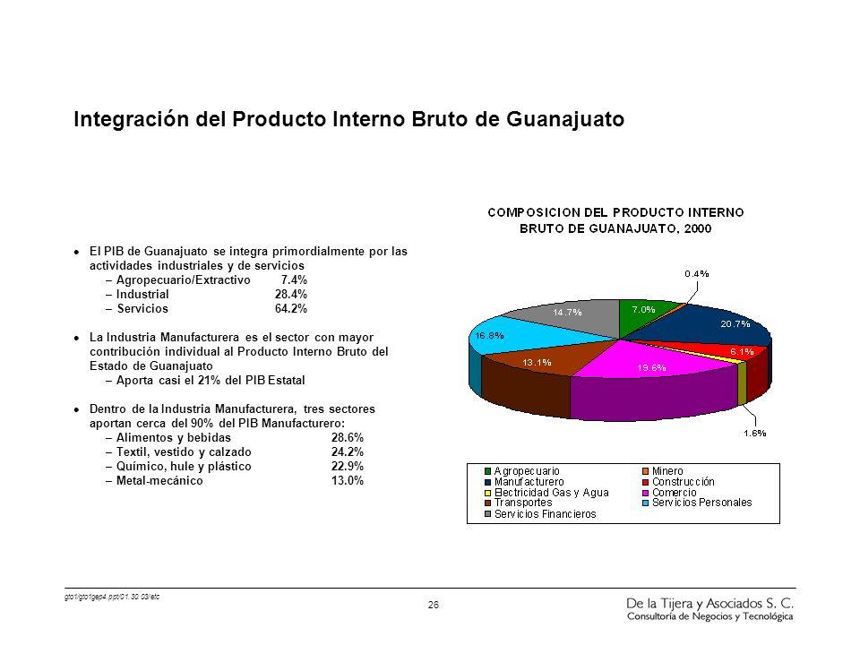 gto1/gto1gep4.ppt/01.30.03/etc 26 Integración del Producto Interno Bruto de Guanajuato l El PIB de Guanajuato se integra primordialmente por las activ