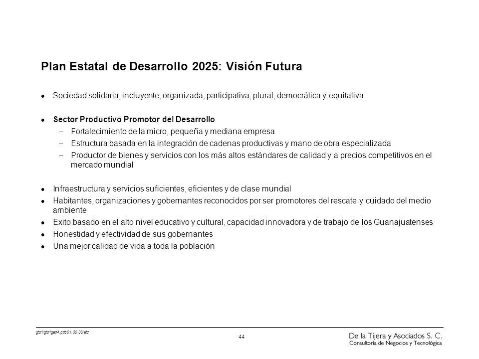 gto1/gto1gep4.ppt/01.30.03/etc 44 Plan Estatal de Desarrollo 2025: Visión Futura l Sociedad solidaria, incluyente, organizada, participativa, plural,