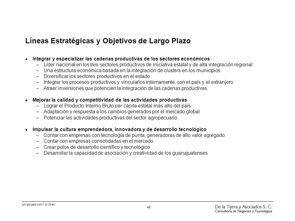 gto1/gto1gep4.ppt/01.30.03/etc 46 Líneas Estratégicas y Objetivos de Largo Plazo l Integrar y especializar las cadenas productivas de los sectores eco