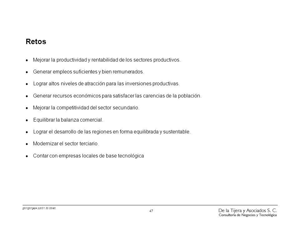 gto1/gto1gep4.ppt/01.30.03/etc 47 Retos l Mejorar la productividad y rentabilidad de los sectores productivos. l Generar empleos suficientes y bien re