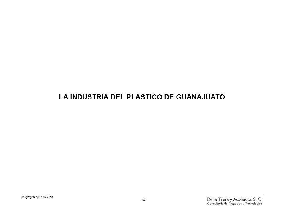 gto1/gto1gep4.ppt/01.30.03/etc 48 LA INDUSTRIA DEL PLASTICO DE GUANAJUATO