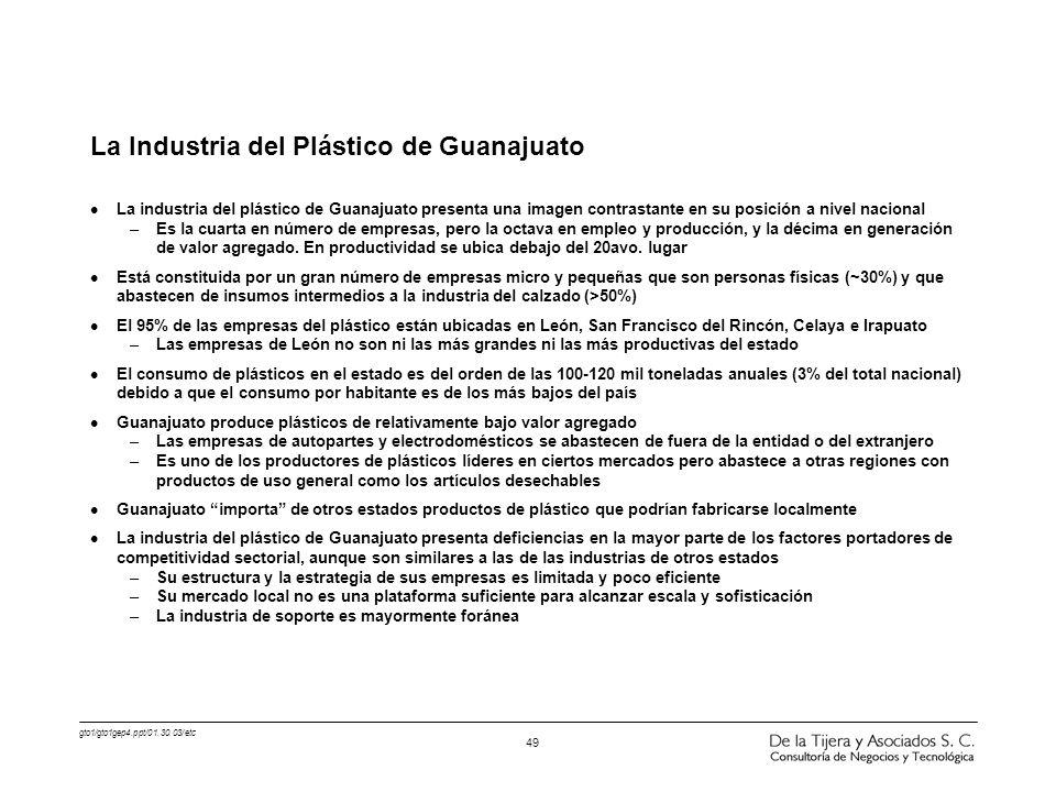 gto1/gto1gep4.ppt/01.30.03/etc 49 La Industria del Plástico de Guanajuato l La industria del plástico de Guanajuato presenta una imagen contrastante e