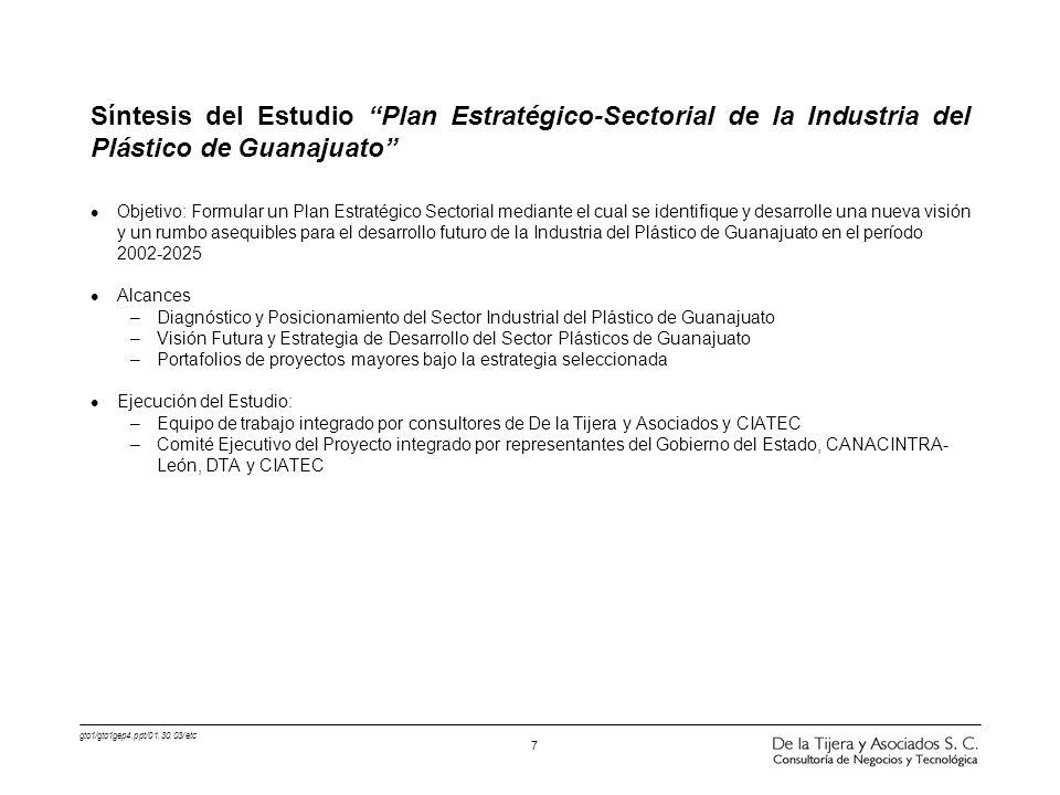 gto1/gto1gep4.ppt/01.30.03/etc 7 Síntesis del Estudio Plan Estratégico-Sectorial de la Industria del Plástico de Guanajuato l Objetivo: Formular un Pl