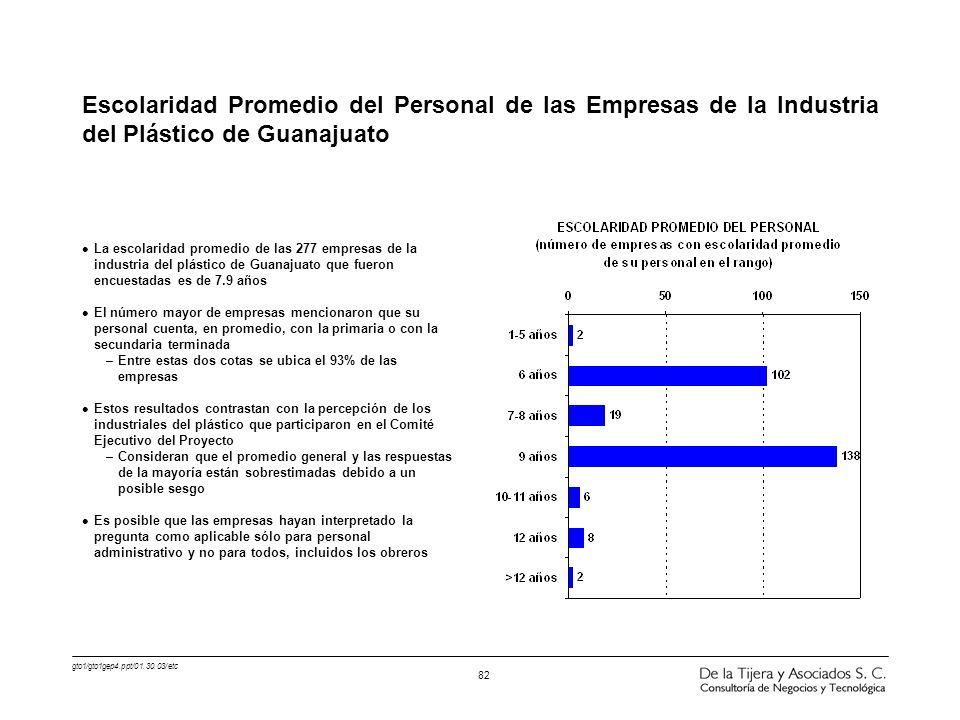 gto1/gto1gep4.ppt/01.30.03/etc 82 l La escolaridad promedio de las 277 empresas de la industria del plástico de Guanajuato que fueron encuestadas es d