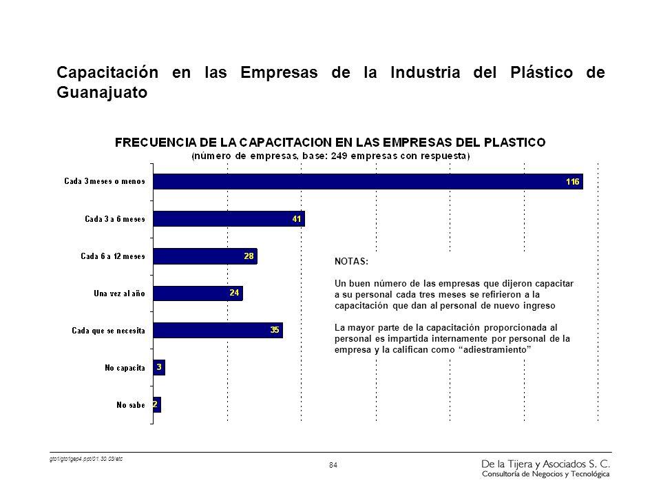 gto1/gto1gep4.ppt/01.30.03/etc 84 Capacitación en las Empresas de la Industria del Plástico de Guanajuato NOTAS: Un buen número de las empresas que di