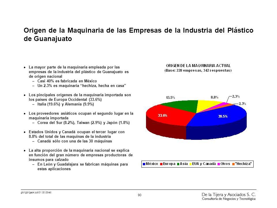 gto1/gto1gep4.ppt/01.30.03/etc 90 l La mayor parte de la maquinaria empleada por las empresas de la industria del plástico de Guanajuato es de origen