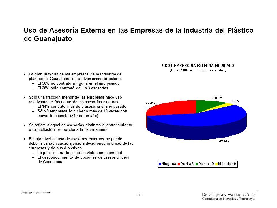 gto1/gto1gep4.ppt/01.30.03/etc 93 l La gran mayoría de las empresas de la industria del plástico de Guanajuato no utilizan asesoría externa –El 58% no