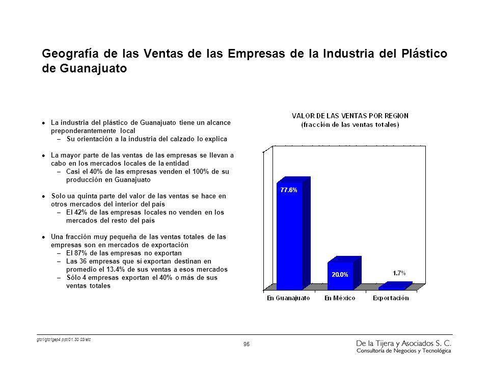 gto1/gto1gep4.ppt/01.30.03/etc 95 l La industria del plástico de Guanajuato tiene un alcance preponderantemente local –Su orientación a la industria d
