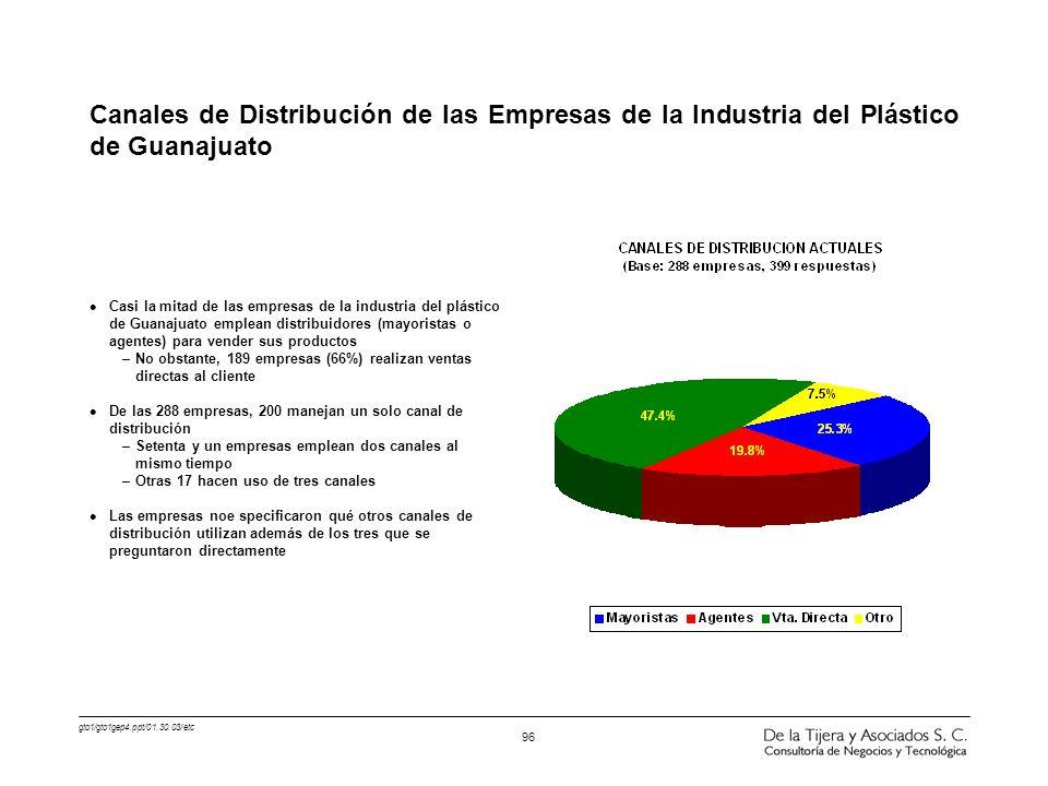 gto1/gto1gep4.ppt/01.30.03/etc 96 l Casi la mitad de las empresas de la industria del plástico de Guanajuato emplean distribuidores (mayoristas o agen
