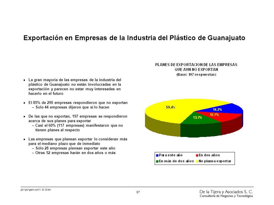 gto1/gto1gep4.ppt/01.30.03/etc 97 l La gran mayoría de las empresas de la industria del plástico de Guanajuato no están involucradas en la exportación
