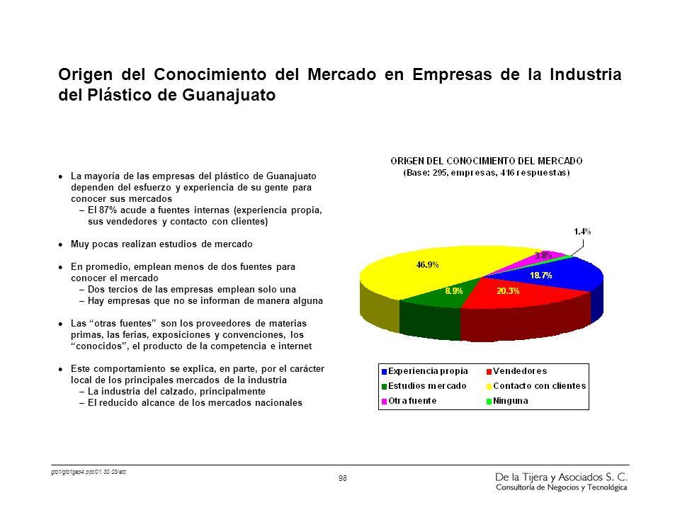 gto1/gto1gep4.ppt/01.30.03/etc 98 l La mayoría de las empresas del plástico de Guanajuato dependen del esfuerzo y experiencia de su gente para conocer