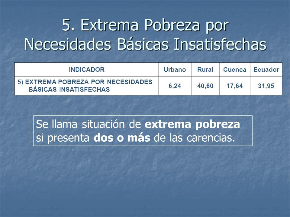 5. Extrema Pobreza por Necesidades Básicas Insatisfechas INDICADORUrbanoRuralCuencaEcuador 5) EXTREMA POBREZA POR NECESIDADES BÁSICAS INSATISFECHAS 6,