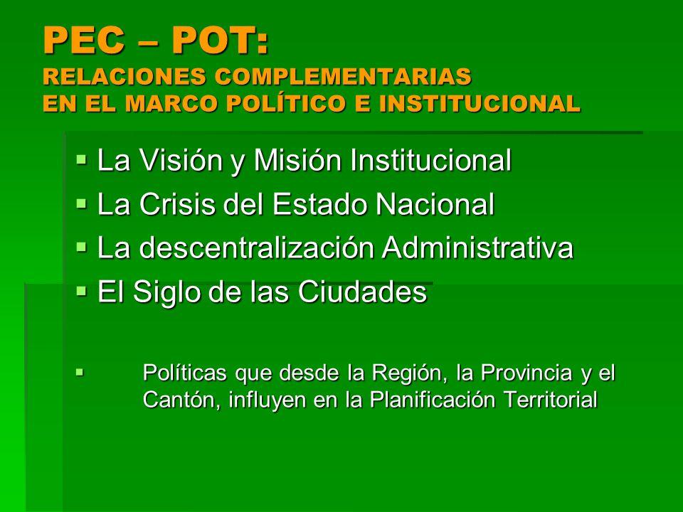 PEC – POT: RELACIONES COMPLEMENTARIAS EN EL MARCO POLÍTICO E INSTITUCIONAL La Visión y Misión Institucional La Visión y Misión Institucional La Crisis