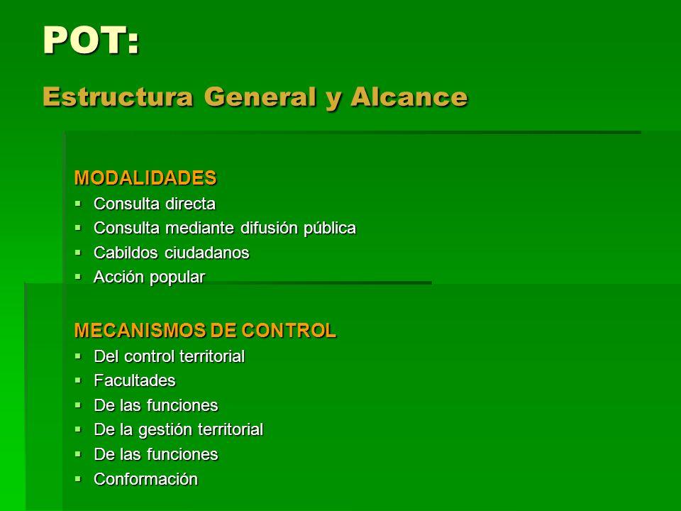 POT: Estructura General y Alcance MODALIDADES Consulta directa Consulta directa Consulta mediante difusión pública Consulta mediante difusión pública