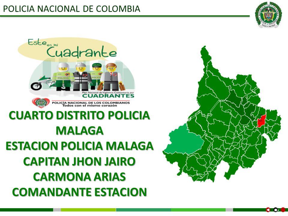 POLICIA NACIONAL DE COLOMBIA CUARTO DISTRITO POLICIA MALAGA ESTACION POLICIA MALAGA CAPITAN JHON JAIRO CARMONA ARIAS COMANDANTE ESTACION MA LA GA