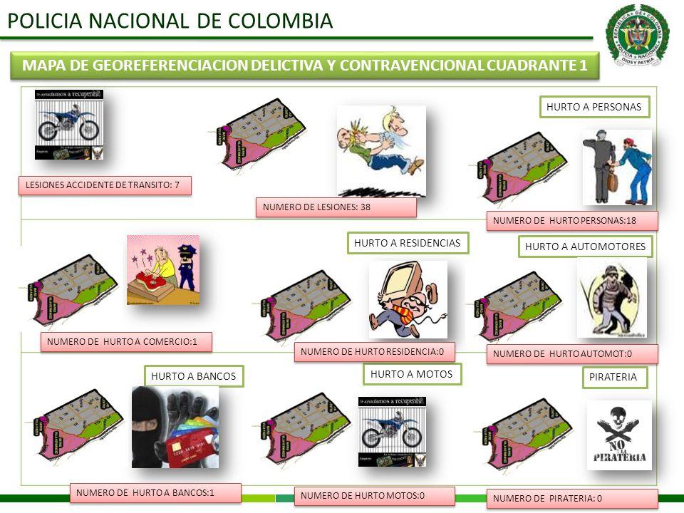 POLICIA NACIONAL DE COLOMBIA MAPA DE GEOREFERENCIACION DELICTIVA Y CONTRAVENCIONAL CUADRANTE 1 HURTO A PERSONAS HURTO A RESIDENCIAS HURTO A AUTOMOTORE