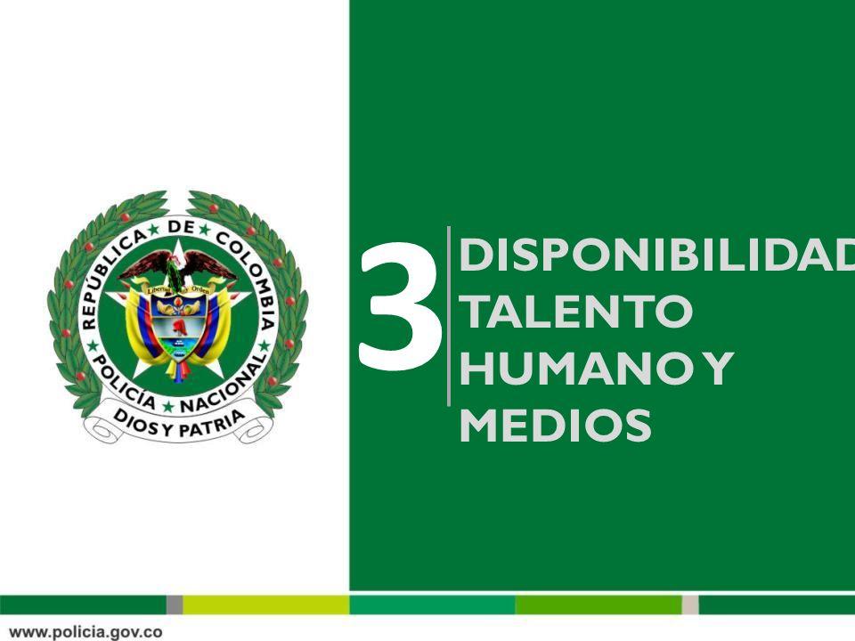 DISPONIBILIDAD TALENTO HUMANO Y MEDIOS 3