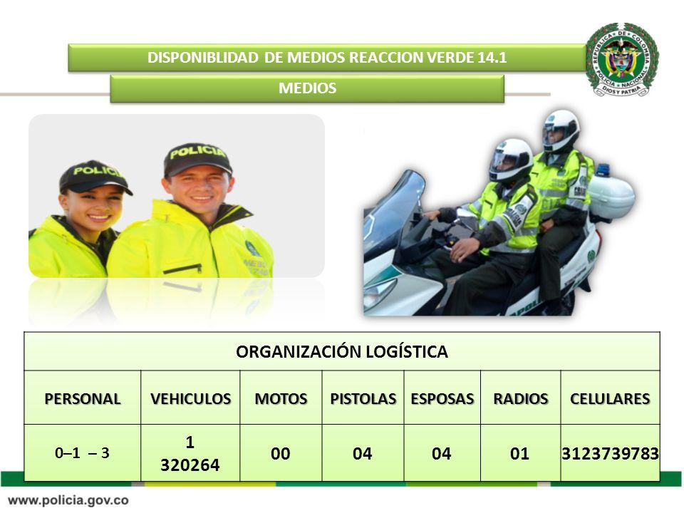 DISPONIBLIDAD DE MEDIOS REACCION VERDE 14.1 MEDIOS