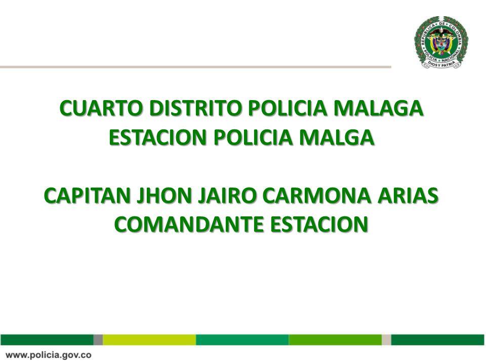 CUARTO DISTRITO POLICIA MALAGA ESTACION POLICIA MALGA CAPITAN JHON JAIRO CARMONA ARIAS COMANDANTE ESTACION