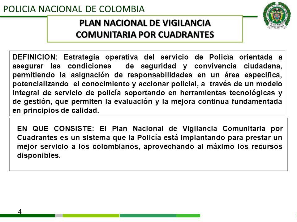 POLICIA NACIONAL DE COLOMBIA Construir un enlace social de las comunidades para que se facilite una convivencia pacífica y segura, fundamentada en la armonía, educación y el buen ejemplo, lo cual se lograra mediante la acción efectiva del Plan Nacional de Vigilancia Comunitaria por Cuadrantes.