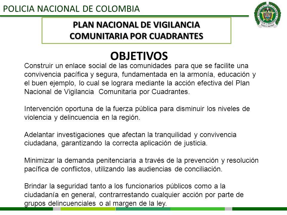 POLICIA NACIONAL DE COLOMBIA Construir un enlace social de las comunidades para que se facilite una convivencia pacífica y segura, fundamentada en la