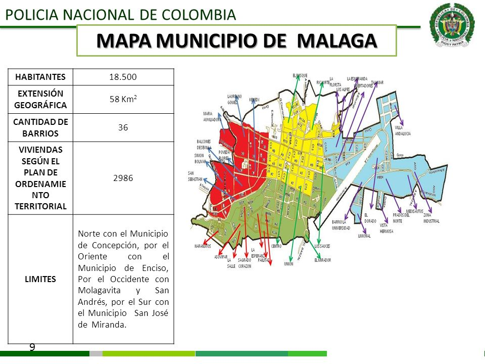 POLICIA NACIONAL DE COLOMBIA 9 HABITANTES18.500 EXTENSIÓN GEOGRÁFICA 58 Km 2 CANTIDAD DE BARRIOS 36 VIVIENDAS SEGÚN EL PLAN DE ORDENAMIE NTO TERRITORI